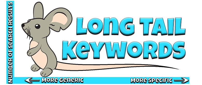 How to Rank Your Video Number One on YouTube Using Long Tail Keywords
